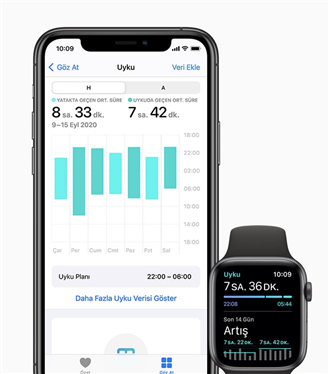 Apple Sağlık Uygulaması ve Apple Watch ile Diyabet Riskini En Aza İndirin