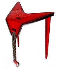 Gitar Masalar