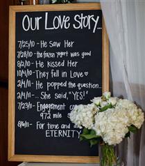 Ufak Detaylarla Düğününüzü Güzelleştirin