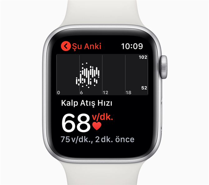 Apple Watch Yeni Yılda Daha Sağlıklı Bir Yaşam İçin İlham Veriyor