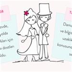 2015 Düğünlerinin Verileri