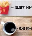 Hangi Besin Kaç Kalori?