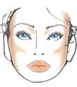 Makyaj ile Yüz Kontürleme Nasıl Yapılır?