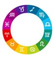 Medikal Astroloji